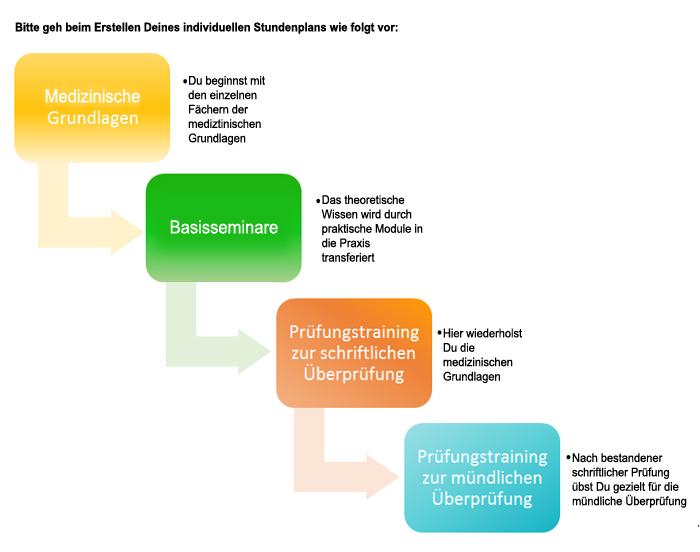 hc-anleitung4