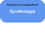 Medizinische Grundlagenfächer: Gynäkologie